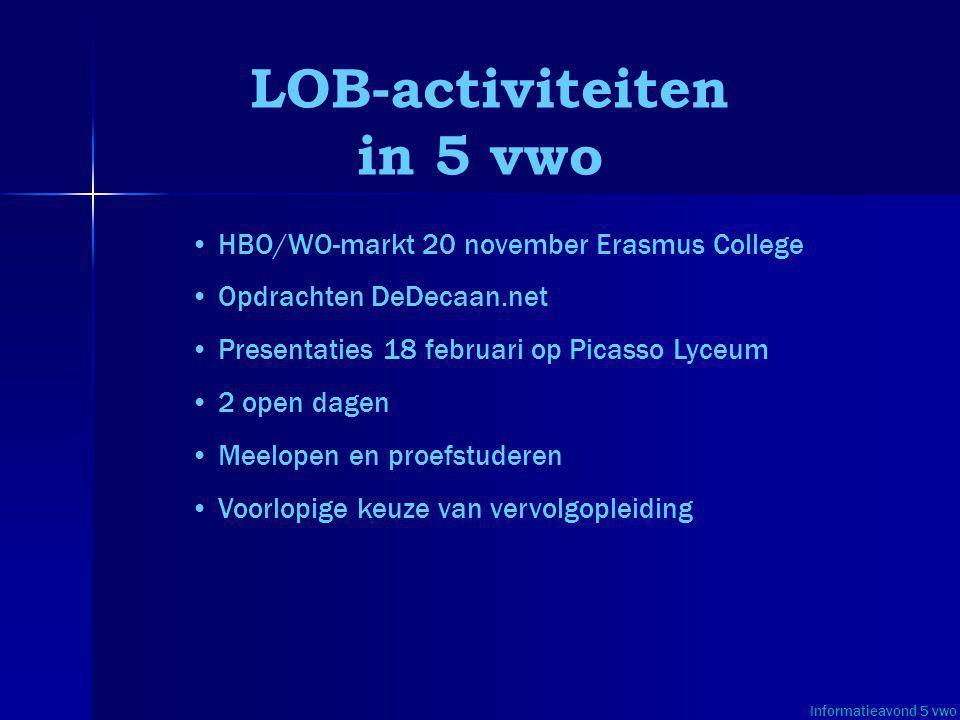 LOB-activiteiten in 5 vwo HBO/WO-markt 20 november Erasmus College Opdrachten DeDecaan.net Presentaties 18 februari op Picasso Lyceum 2 open dagen Mee