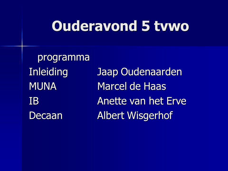 Ouderavond 5 tvwo programma InleidingJaap Oudenaarden MUNAMarcel de Haas IBAnette van het Erve DecaanAlbert Wisgerhof