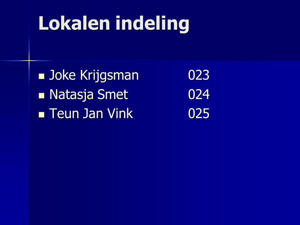 Lokalen indeling Joke Krijgsman023 Joke Krijgsman023 Natasja Smet024 Natasja Smet024 Teun Jan Vink025 Teun Jan Vink025