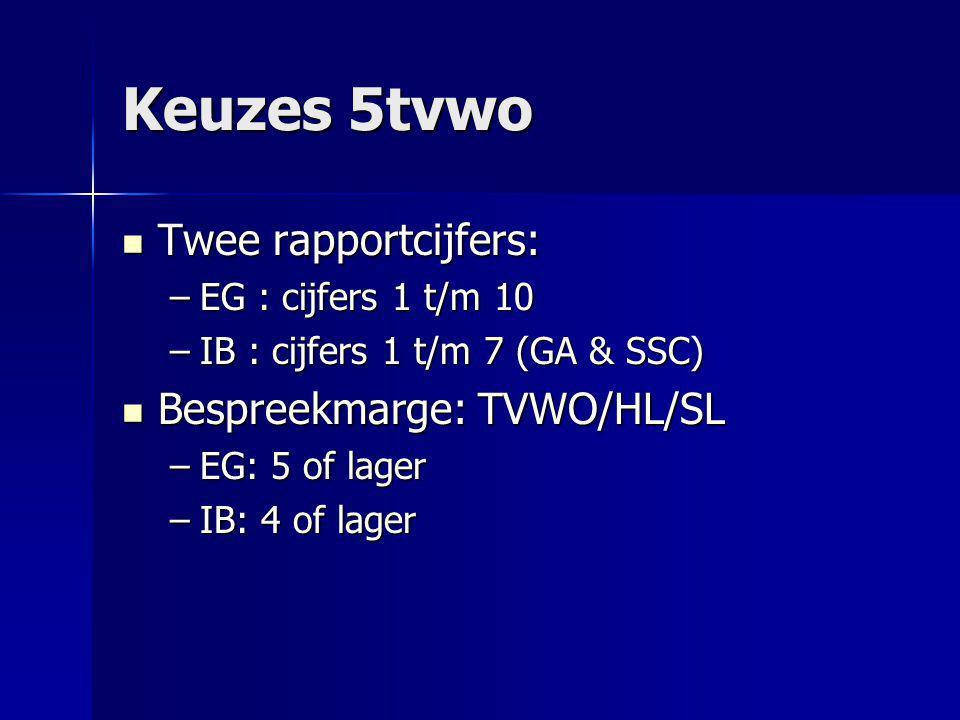 Keuzes 5tvwo Twee rapportcijfers: Twee rapportcijfers: –EG : cijfers 1 t/m 10 –IB : cijfers 1 t/m 7 (GA & SSC) Bespreekmarge: TVWO/HL/SL Bespreekmarge