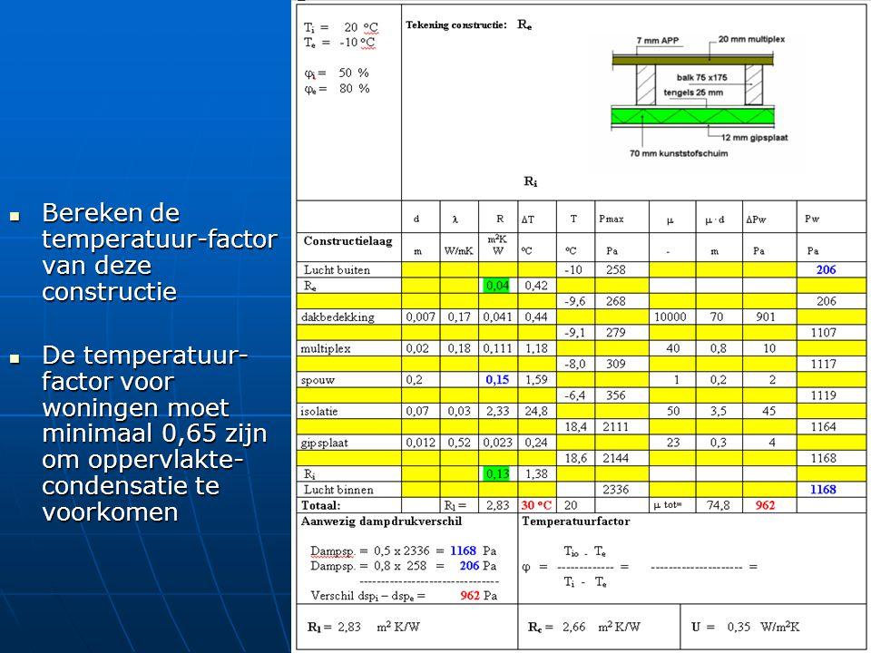 Bereken de temperatuur-factor van deze constructie Bereken de temperatuur-factor van deze constructie De temperatuur- factor voor woningen moet minima