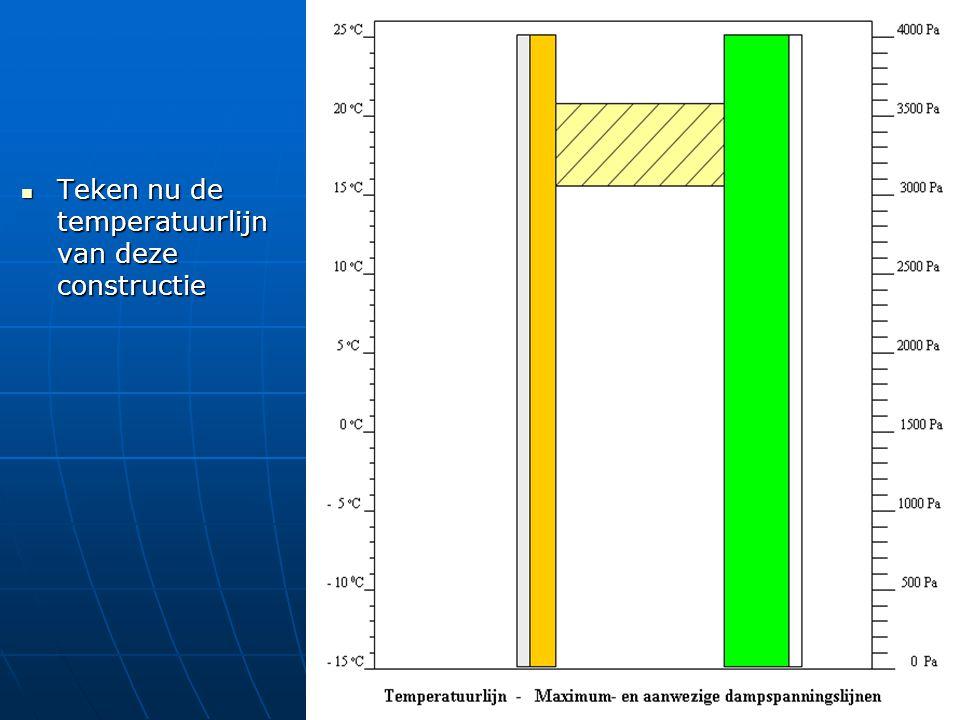 Teken nu de temperatuurlijn van deze constructie Teken nu de temperatuurlijn van deze constructie