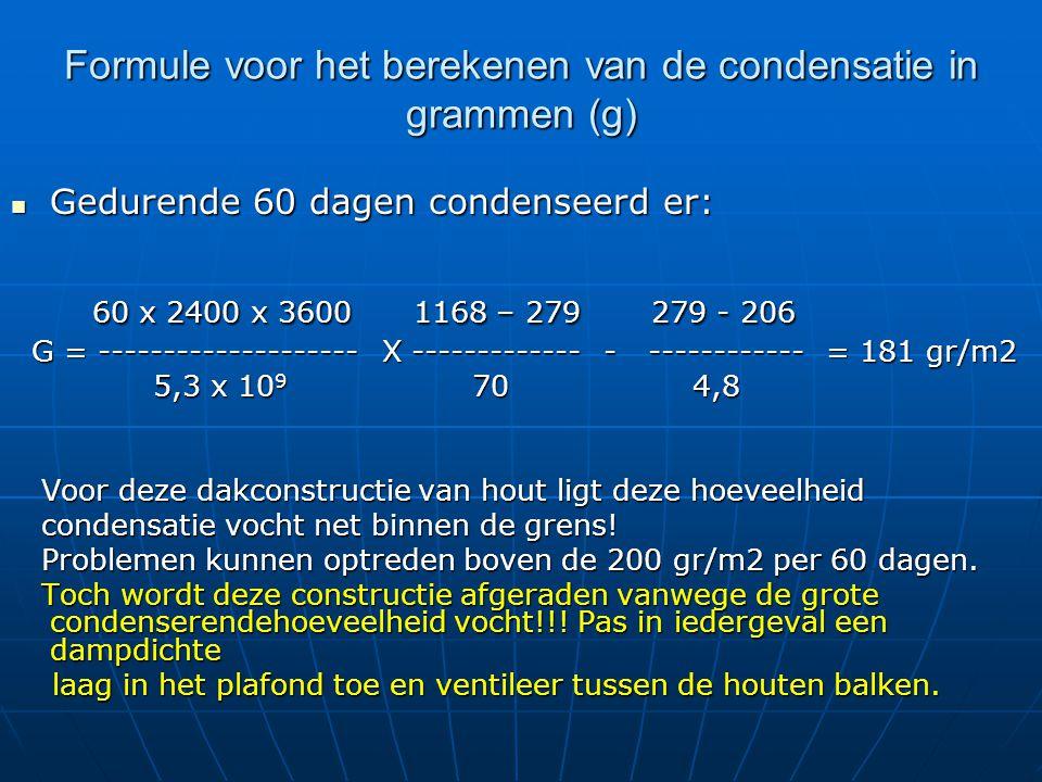 Formule voor het berekenen van de condensatie in grammen (g) Gedurende 60 dagen condenseerd er: Gedurende 60 dagen condenseerd er: 60 x 2400 x 3600 11