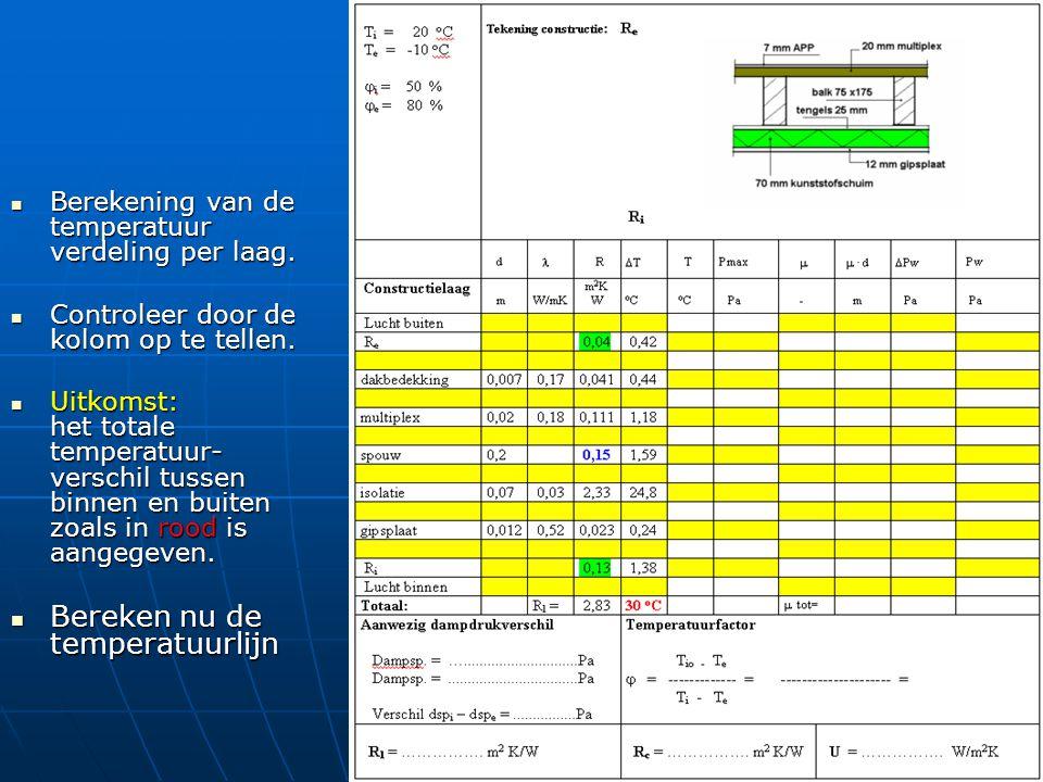 Berekening van de temperatuur verdeling per laag. Berekening van de temperatuur verdeling per laag. Controleer door de kolom op te tellen. Controleer