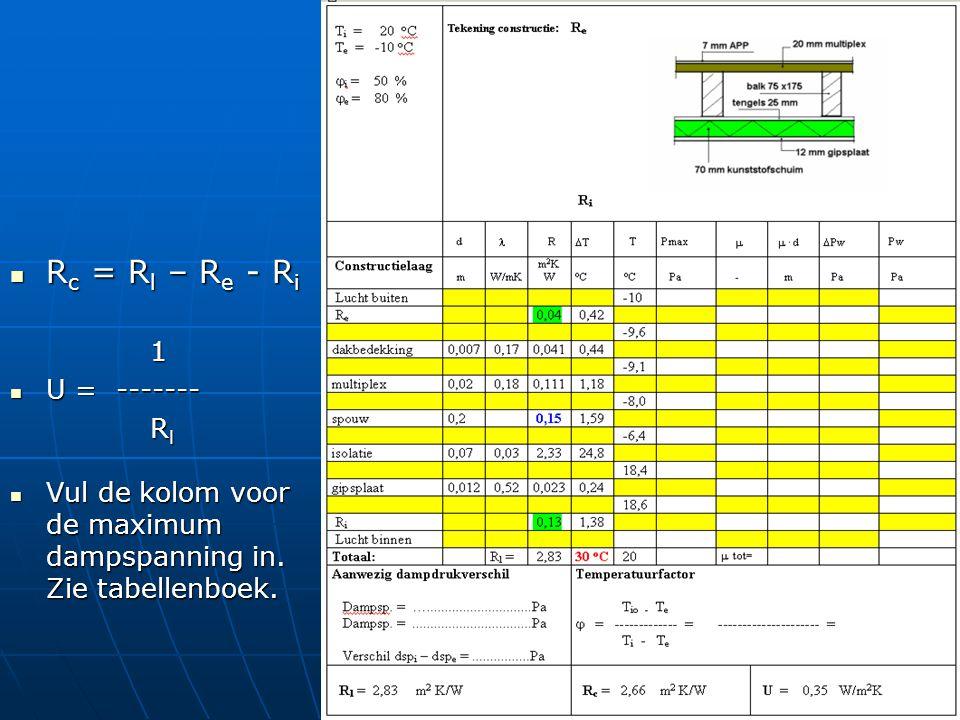 R c = R l – R e - R i R c = R l – R e - R i 1 U = ------- U = ------- R l R l Vul de kolom voor de maximum dampspanning in. Zie tabellenboek. Vul de k