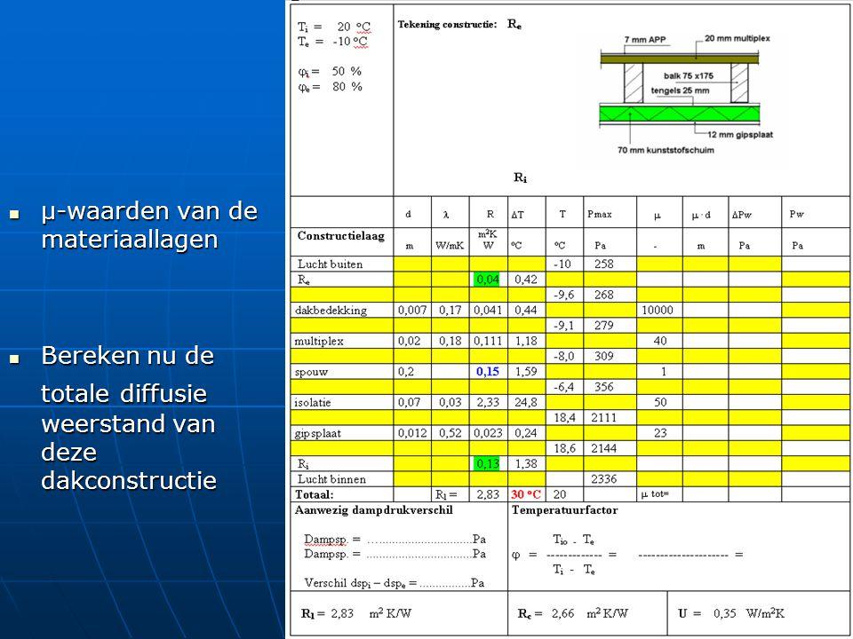 µ-waarden van de materiaallagen µ-waarden van de materiaallagen Bereken nu de totale diffusie weerstand van deze dakconstructie Bereken nu de totale d