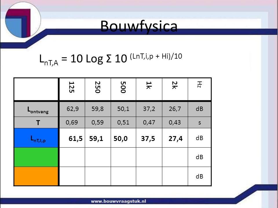 Bouwfysica L nT,A = 10 Log Σ 10 (LnT,i,p + Hi)/10 125 250 500 1k 2k Hz L ontvang 62,959,850,137,226,7dB T 0,690,590,510,470,43s L nT,I,p dB 61,5 59,1 50,0 37,5 27,4