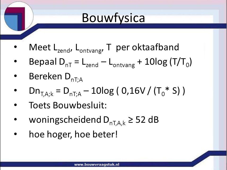 Bouwfysica Meet L zend, L ontvang, T per oktaafband Bepaal D nT = L zend – L ontvang + 10log (T/T 0 ) Bereken D nT;A Dn T,A;k = D nT;A – 10log ( 0,16V