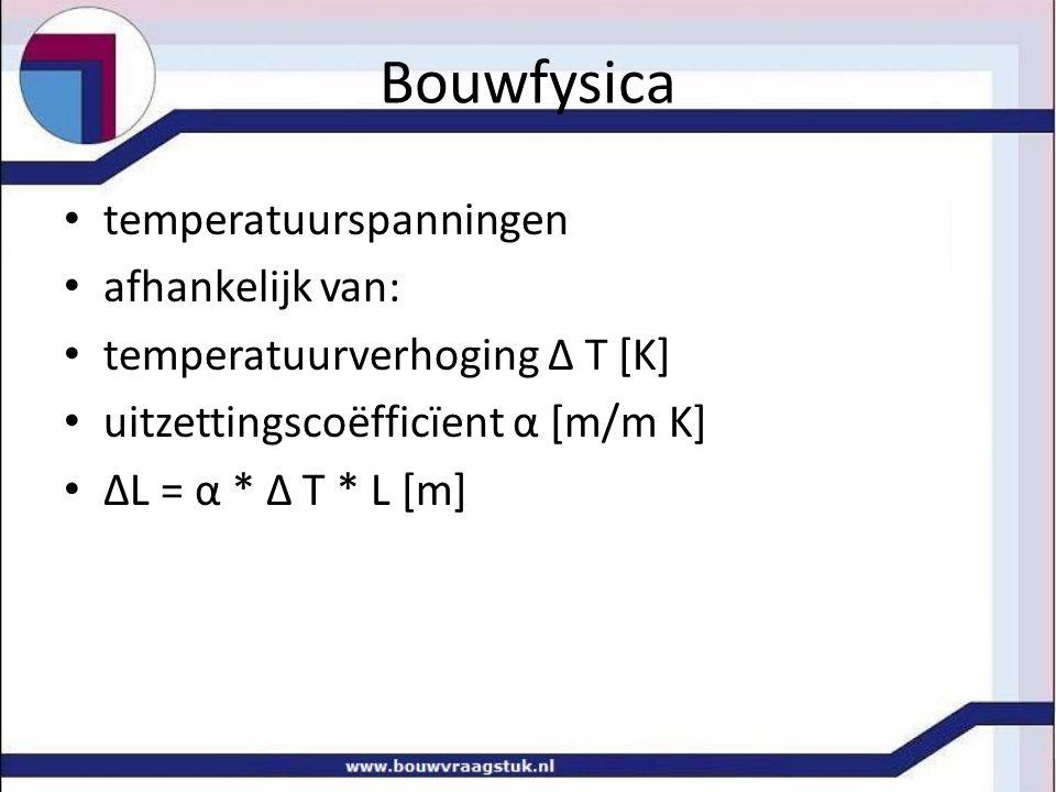 Bouwfysica temperatuurspanningen afhankelijk van: temperatuurverhoging Δ T [K] uitzettingscoëfficïent α [m/m K] ΔL = α * Δ T * L [m]