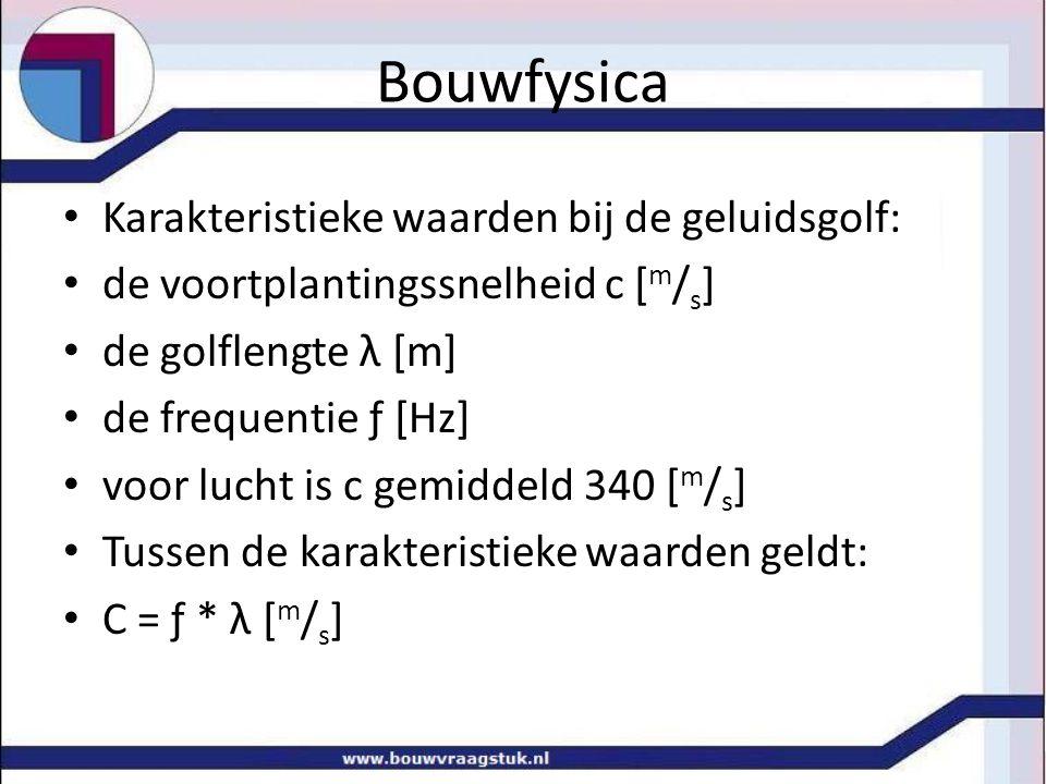 Bouwfysica Het geluidsspectrum spraakgebied de grondtoon of frequentie van een Nederlandse mannenstem ligt rond de 100 Hz, Nederlandse vrouwenstem rond de 200 Hz, Nederlandse kinderstem rond de 300 Hz.