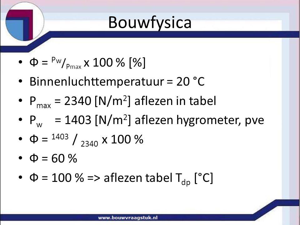 Bouwfysica Ф = P w / P max x 100 % [%] Binnenluchttemperatuur = 20 °C P max = 2340 [N/m 2 ] aflezen in tabel P w = 1403 [N/m 2 ] aflezen hygrometer, pve Ф = 1403 / 2340 x 100 % Ф = 60 % Ф = 100 % => aflezen tabel T dp [°C]