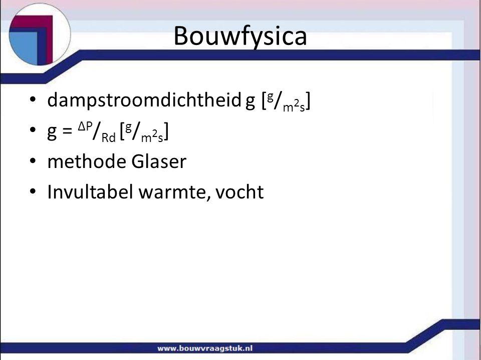 Bouwfysica