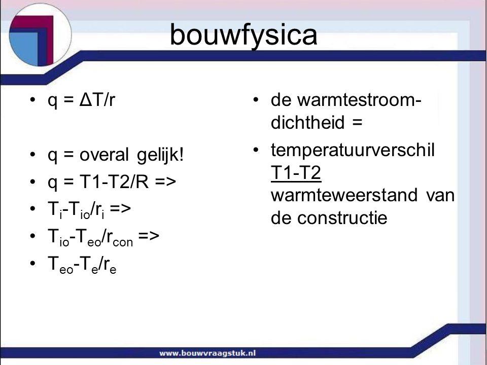 bouwfysica q = ΔT/r q = overal gelijk! q = T1-T2/R => T i -T io /r i => T io -T eo /r con => T eo -T e /r e de warmtestroom- dichtheid = temperatuurve