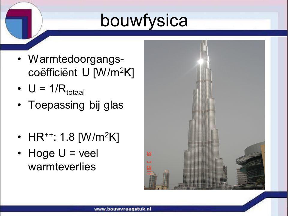 bouwfysica Warmtedoorgangs- coëfficiënt U [W/m 2 K] U = 1/R totaal Toepassing bij glas HR ++ : 1.8 [W/m 2 K] Hoge U = veel warmteverlies