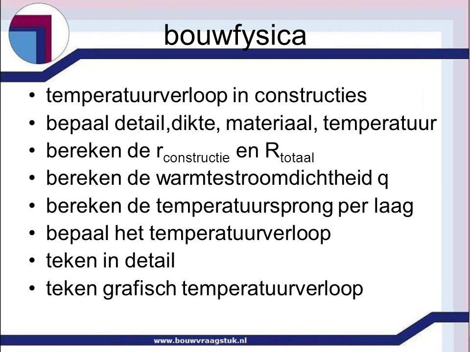 temperatuurverloop in constructies bepaal detail,dikte, materiaal, temperatuur bereken de r constructie en R totaal bereken de warmtestroomdichtheid q