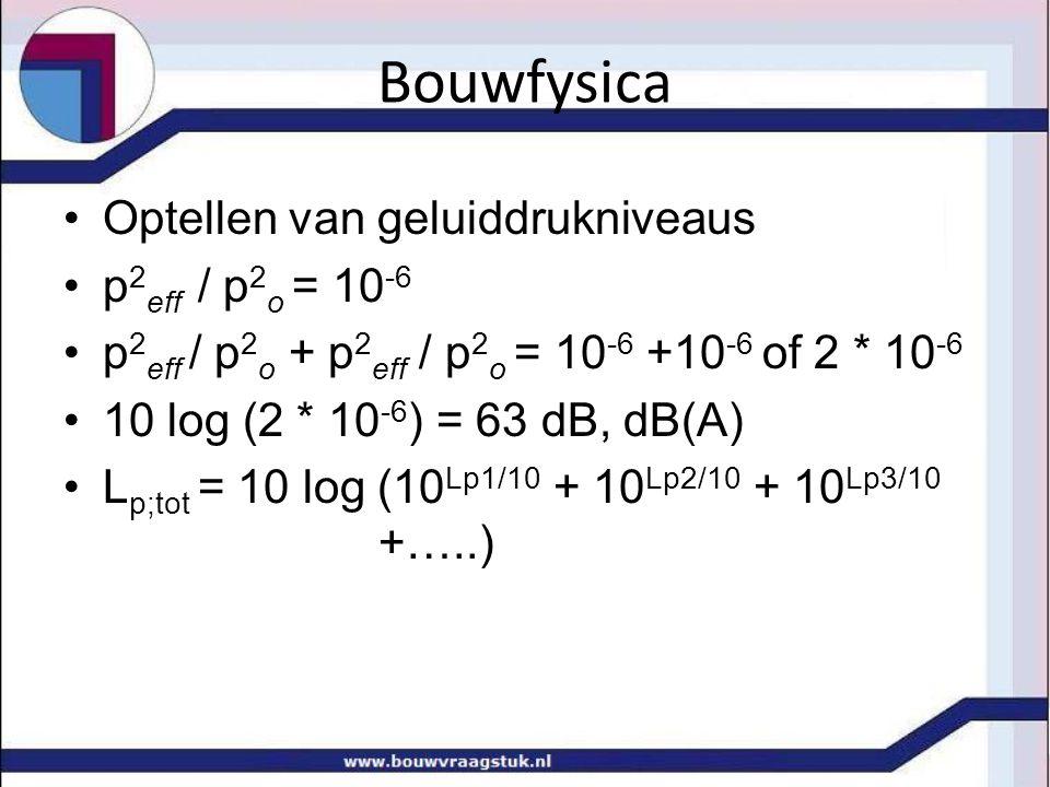 Optellen van geluiddrukniveaus p 2 eff / p 2 o = 10 -6 p 2 eff / p 2 o + p 2 eff / p 2 o = 10 -6 +10 -6 of 2 * 10 -6 10 log (2 * 10 -6 ) = 63 dB, dB(A