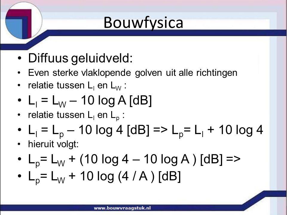 Bouwfysica Diffuus geluidveld: Even sterke vlaklopende golven uit alle richtingen relatie tussen L I en L W : L I = L W – 10 log A [dB] relatie tussen