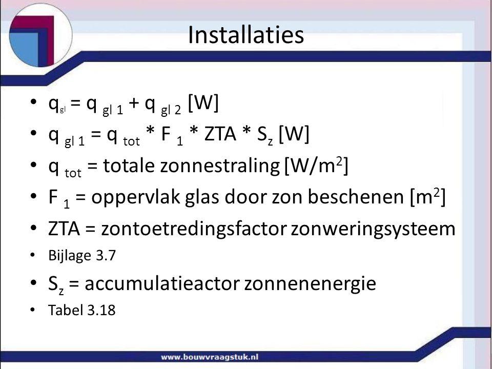 q gl = q gl 1 + q gl 2 [W] q gl 1 = q tot * F 1 * ZTA * S z [W] q tot = totale zonnestraling [W/m 2 ] F 1 = oppervlak glas door zon beschenen [m 2 ] Z
