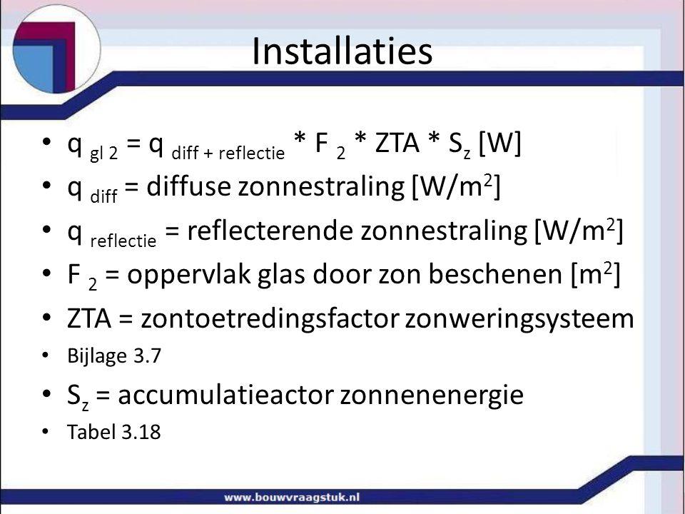 q gl 2 = q diff + reflectie * F 2 * ZTA * S z [W] q diff = diffuse zonnestraling [W/m 2 ] q reflectie = reflecterende zonnestraling [W/m 2 ] F 2 = opp