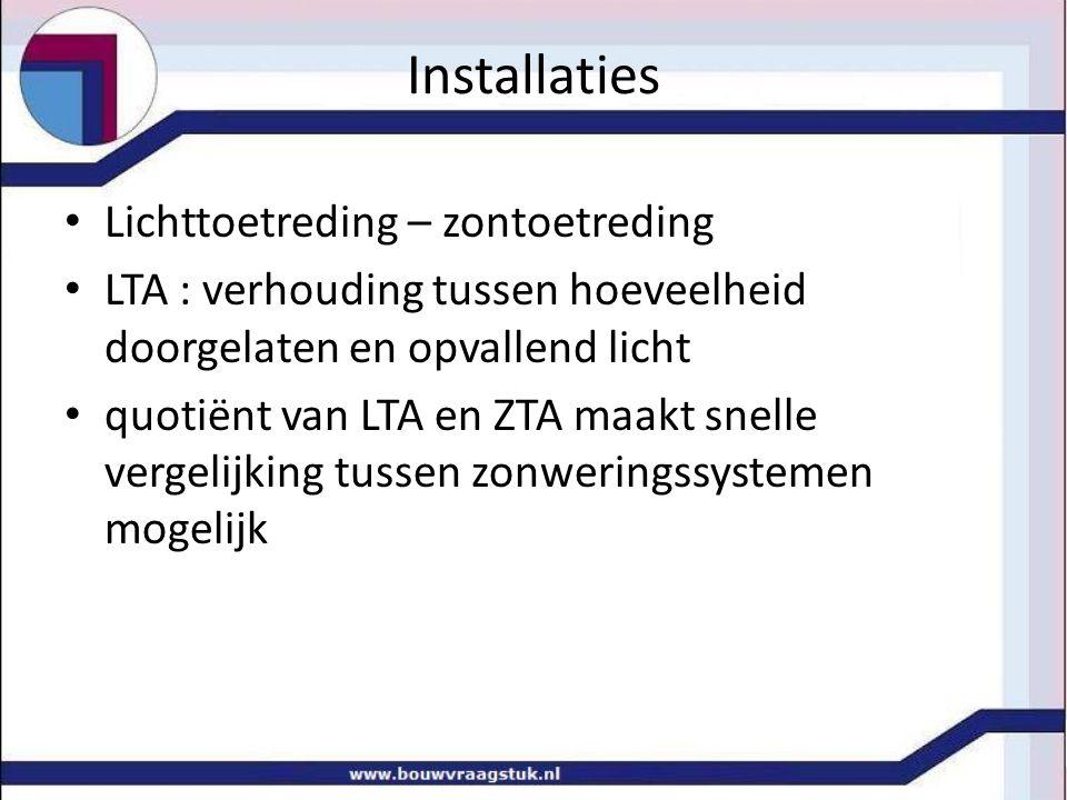 Lichttoetreding – zontoetreding LTA : verhouding tussen hoeveelheid doorgelaten en opvallend licht quotiënt van LTA en ZTA maakt snelle vergelijking t