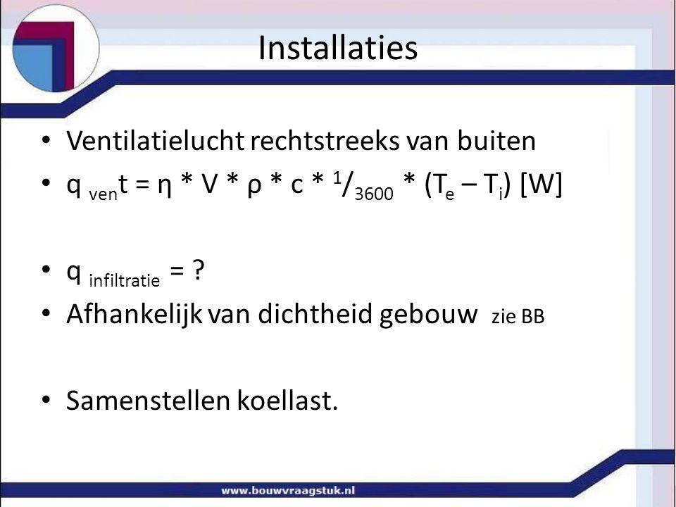 Ventilatielucht rechtstreeks van buiten q ven t = η * V * ρ * c * 1 / 3600 * (T e – T i ) [W] q infiltratie = ? Afhankelijk van dichtheid gebouw zie B