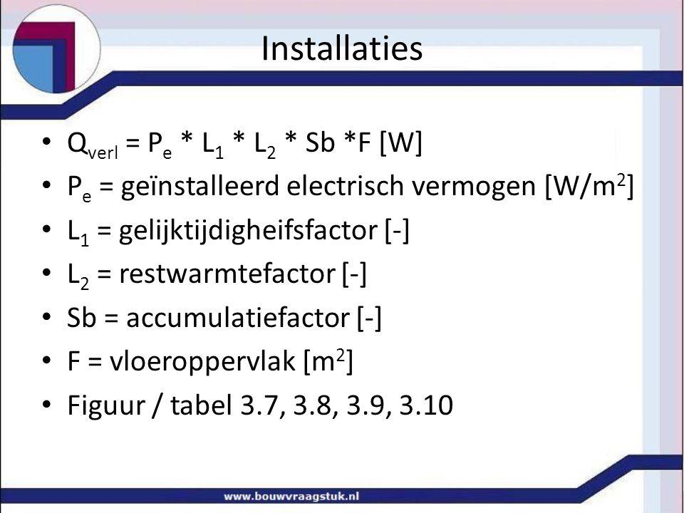 Q verl = P e * L 1 * L 2 * Sb *F [W] P e = geïnstalleerd electrisch vermogen [W/m 2 ] L 1 = gelijktijdigheifsfactor [-] L 2 = restwarmtefactor [-] Sb