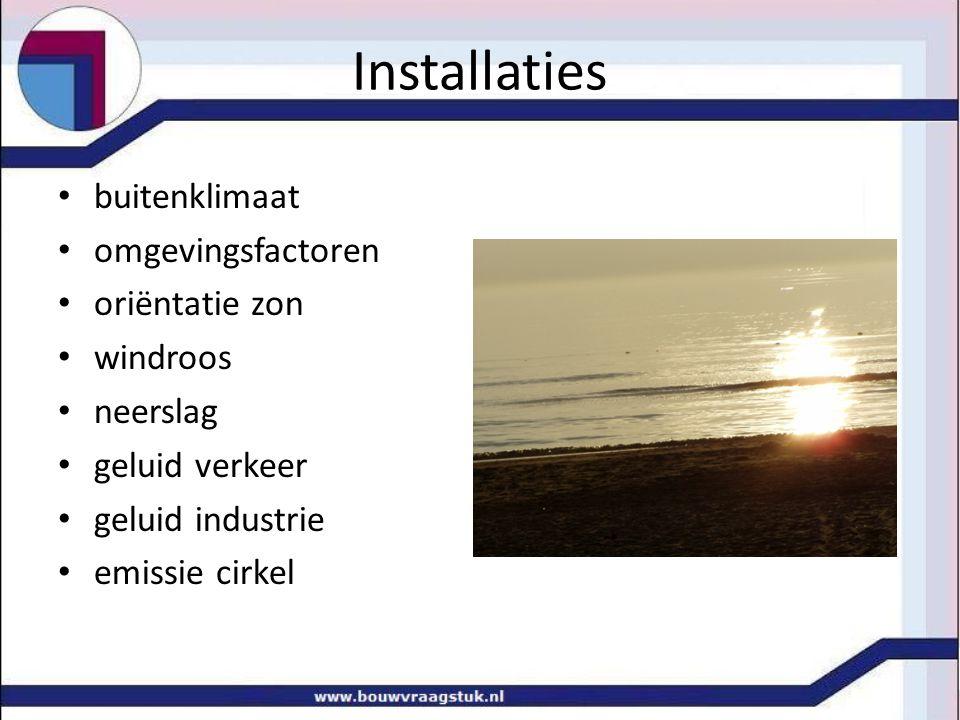 buitenklimaat omgevingsfactoren oriëntatie zon windroos neerslag geluid verkeer geluid industrie emissie cirkel
