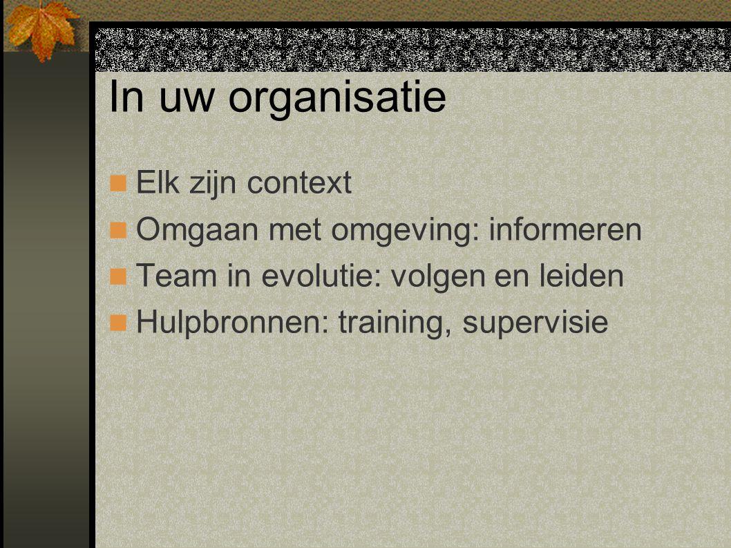 In uw organisatie Elk zijn context Omgaan met omgeving: informeren Team in evolutie: volgen en leiden Hulpbronnen: training, supervisie