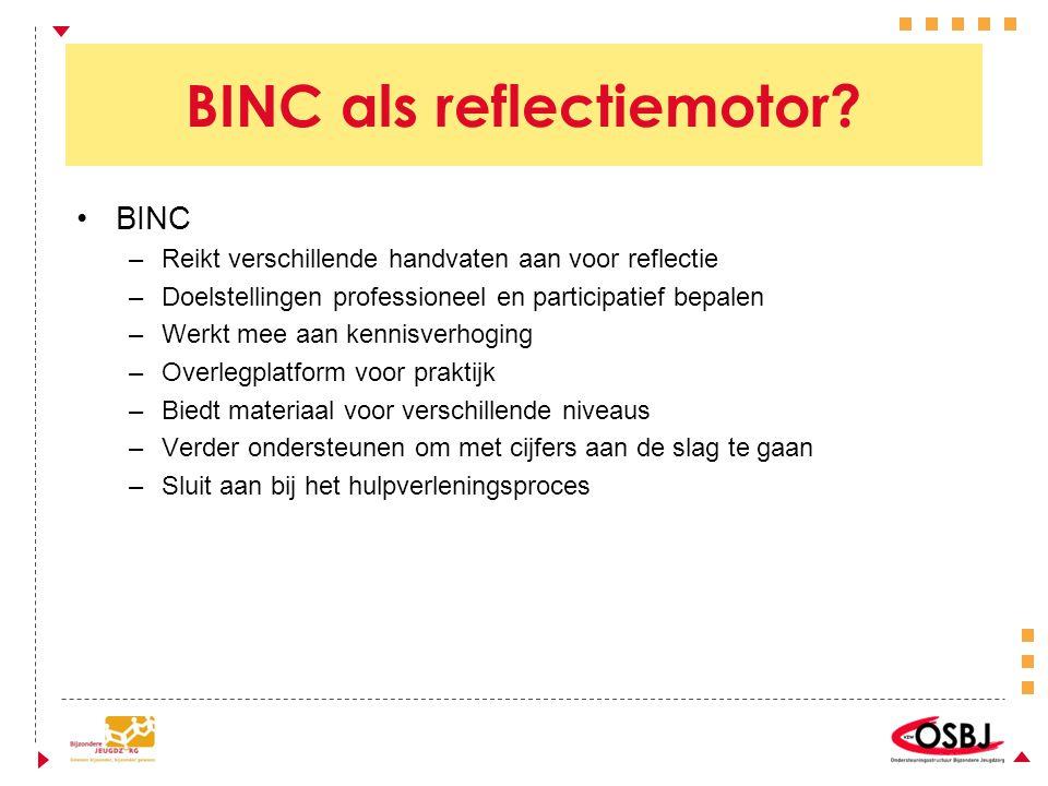 BINC als reflectiemotor.