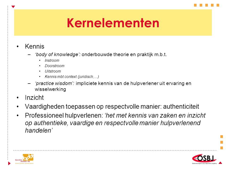 Kernelementen Kennis –'body of knowledge': onderbouwde theorie en praktijk m.b.t.