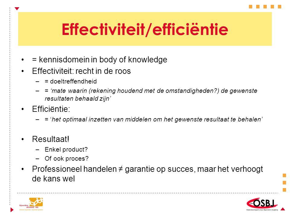 Effectiviteit/efficiëntie = kennisdomein in body of knowledge Effectiviteit: recht in de roos –= doeltreffendheid –= 'mate waarin (rekening houdend met de omstandigheden ) de gewenste resultaten behaald zijn' Efficiëntie: –= 'het optimaal inzetten van middelen om het gewenste resultaat te behalen' Resultaat.