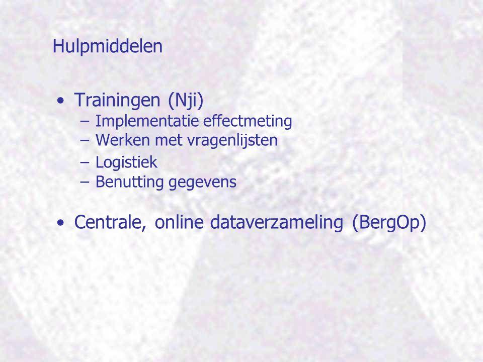 Hulpmiddelen Trainingen (Nji) –Implementatie effectmeting –Werken met vragenlijsten –Logistiek –Benutting gegevens Centrale, online dataverzameling (B