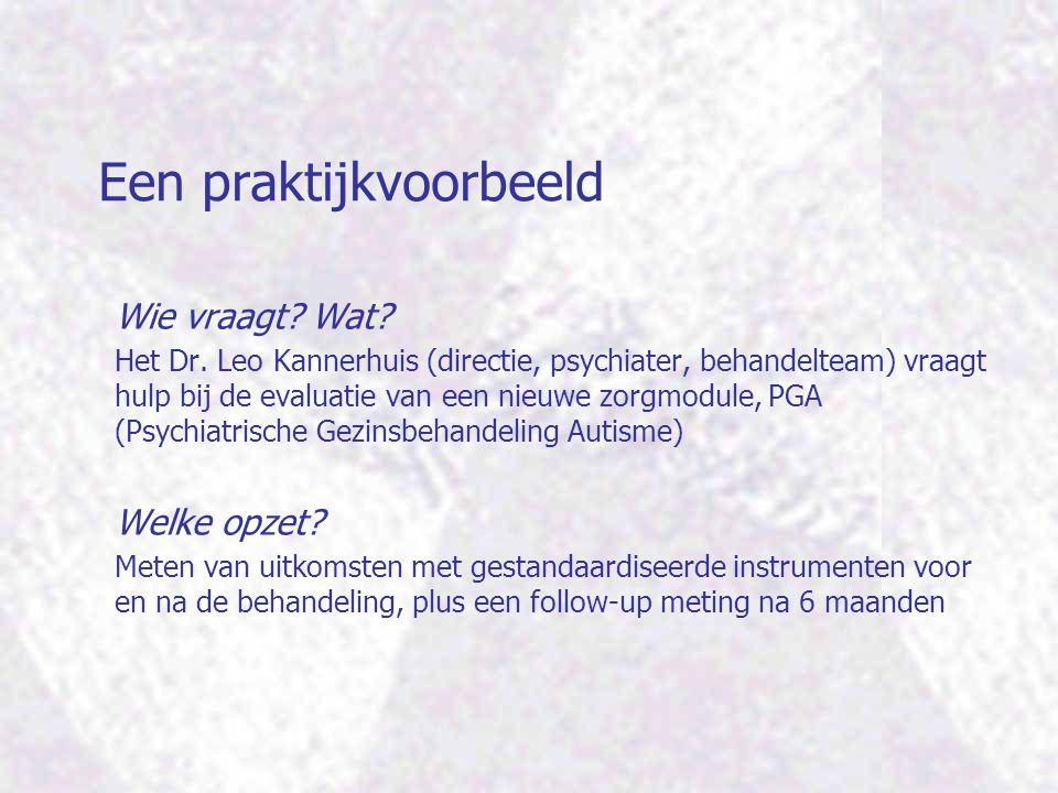 Een praktijkvoorbeeld Wie vraagt? Wat? Het Dr. Leo Kannerhuis (directie, psychiater, behandelteam) vraagt hulp bij de evaluatie van een nieuwe zorgmod