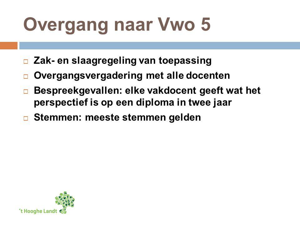 Overgang naar Vwo 5  Zak- en slaagregeling van toepassing  Overgangsvergadering met alle docenten  Bespreekgevallen: elke vakdocent geeft wat het p