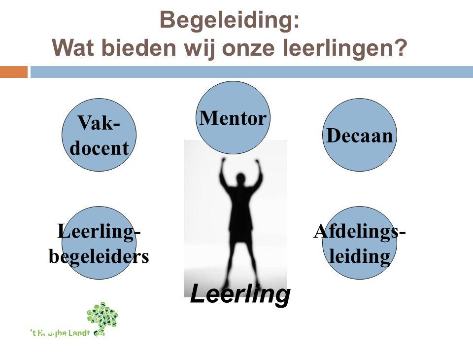 Begeleiding: Wat bieden wij onze leerlingen? Leerling Vak- docent Mentor Decaan Afdelings- leiding Leerling- begeleiders Tip voor ouders: mentor is 1
