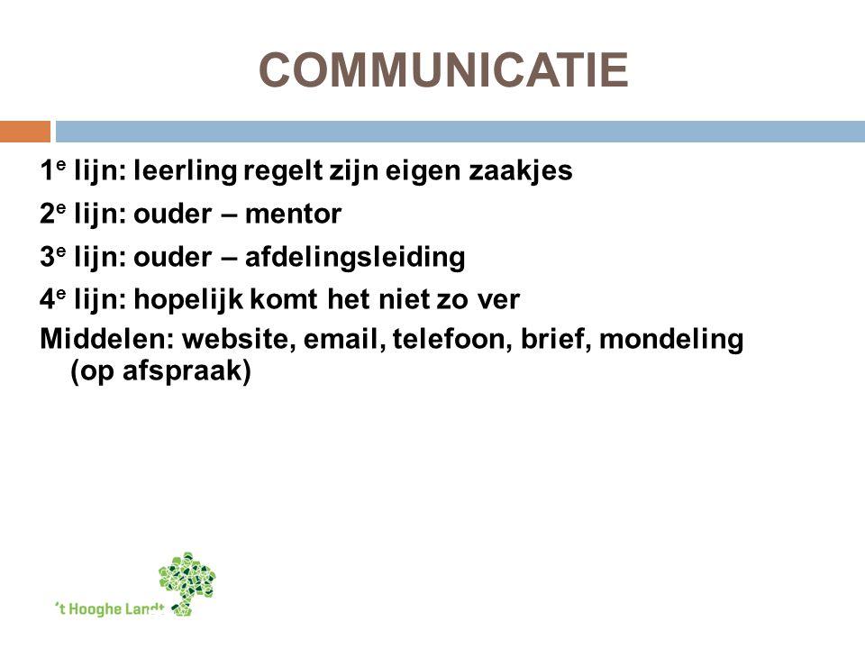 COMMUNICATIE 1 e lijn: leerling regelt zijn eigen zaakjes 2 e lijn: ouder – mentor 3 e lijn: ouder – afdelingsleiding 4 e lijn: hopelijk komt het niet