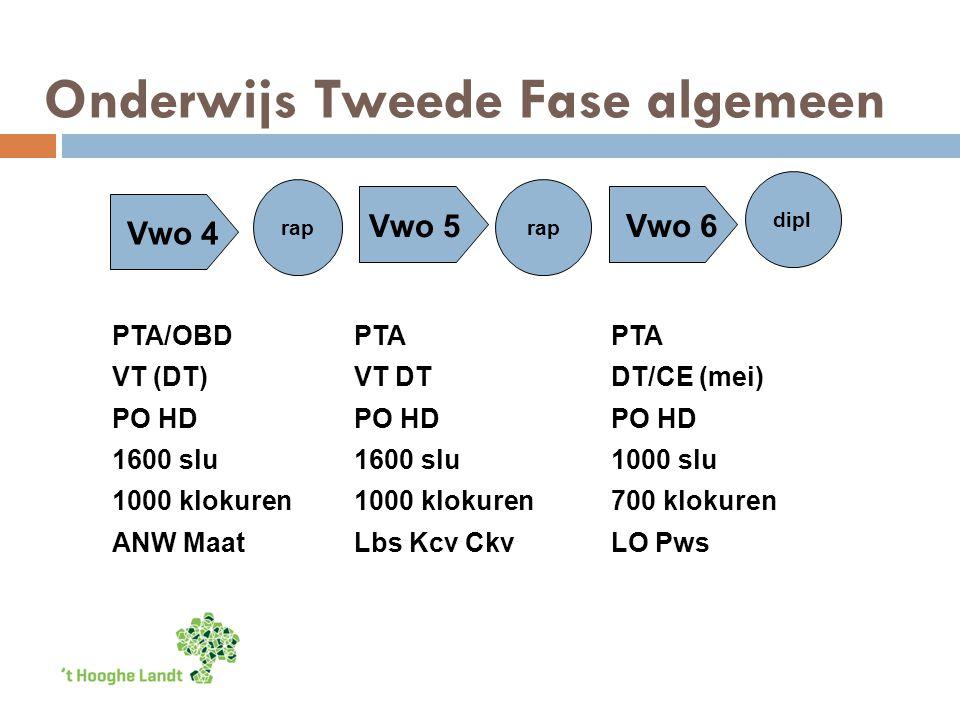 Onderwijs Tweede Fase algemeen rap dipl Vwo 6 Vwo 4 Vwo 5 PTA/OBD VT (DT) PO HD 1600 slu 1000 klokuren ANW Maat PTA VT DT PO HD 1600 slu 1000 klokuren