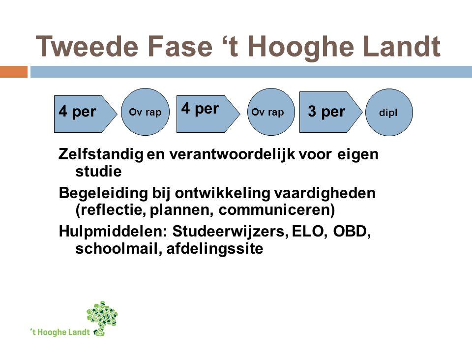 Tweede Fase 't Hooghe Landt Ov rap dipl 3 per 4 per Zelfstandig en verantwoordelijk voor eigen studie Begeleiding bij ontwikkeling vaardigheden (reflectie, plannen, communiceren) Hulpmiddelen: Studeerwijzers, ELO, OBD, schoolmail, afdelingssite