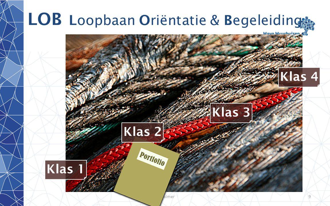 disclaimer9 LOB Loopbaan Oriëntatie & Begeleiding Klas 4 Klas 3 Klas 4 Klas 1 Klas 2