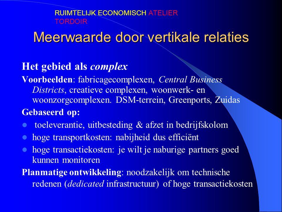 Meerwaarde door vertikale relaties Het gebied als complex Voorbeelden: fabricagecomplexen, Central Business Districts, creatieve complexen, woonwerk-