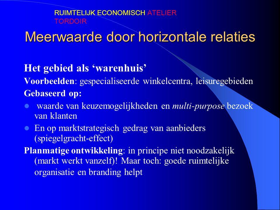 Meerwaarde door horizontale relaties Het gebied als 'warenhuis' Voorbeelden: gespecialiseerde winkelcentra, leisuregebieden Gebaseerd op: waarde van k