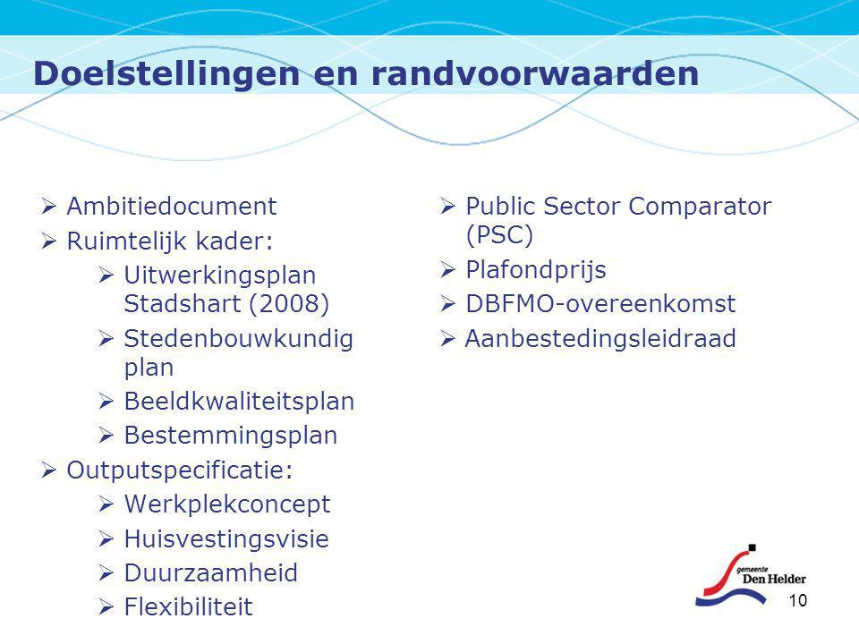Doelstellingen en randvoorwaarden  Ambitiedocument  Ruimtelijk kader:  Uitwerkingsplan Stadshart (2008)  Stedenbouwkundig plan  Beeldkwaliteitspl