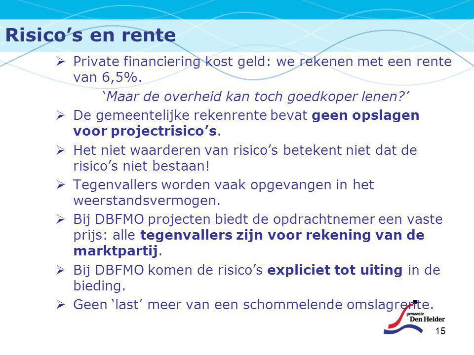 Bijstellingen gemeenteraad  DBFMO DBM  Aantal inschrijvingen verhoogd van 2 naar 3 met elk twee ontwerpen;  Burgerparticipatie meer zichtbaar;  Risico management en terugkoppeling vastgelegd.