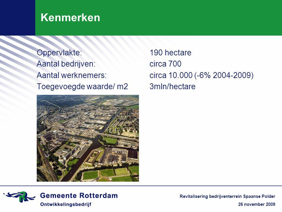 26 november 2009 Revitalisering bedrijventerrein Spaanse Polder Kenmerken Oppervlakte:190 hectare Aantal bedrijven:circa 700 Aantal werknemers: circa 10.000 (-6% 2004-2009) Toegevoegde waarde/ m23mln/hectare