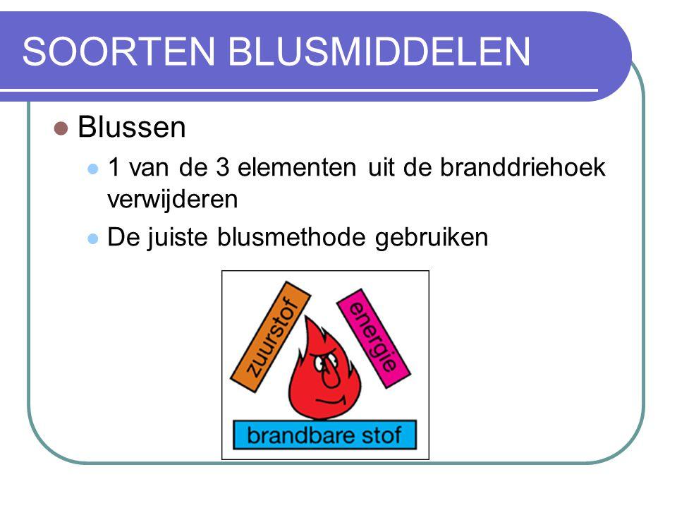 SOORTEN BLUSMIDDELEN Blussen 1 van de 3 elementen uit de branddriehoek verwijderen De juiste blusmethode gebruiken