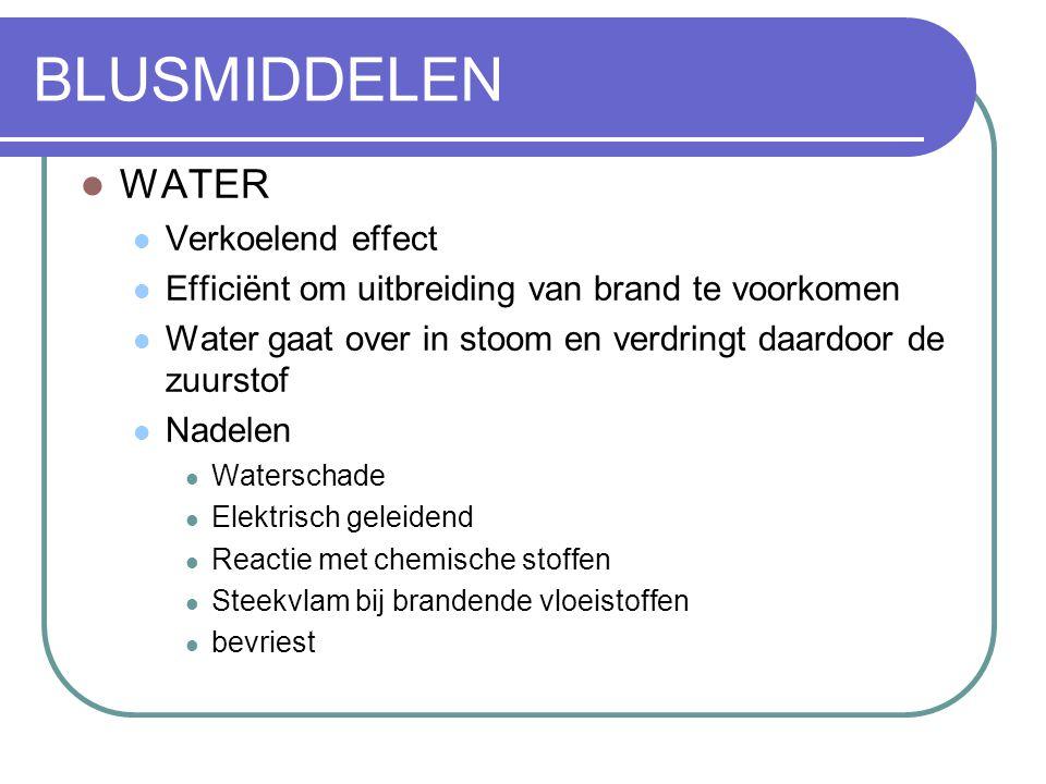 BLUSMIDDELEN WATER Verkoelend effect Efficiënt om uitbreiding van brand te voorkomen Water gaat over in stoom en verdringt daardoor de zuurstof Nadele