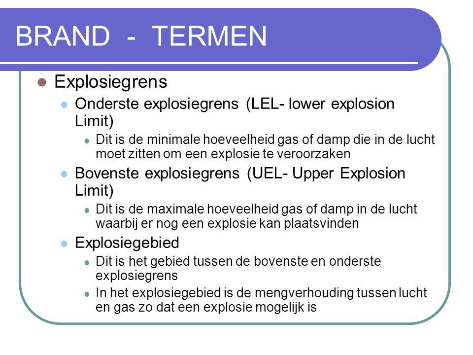 BRAND - TERMEN Explosiegrens Onderste explosiegrens (LEL- lower explosion Limit) Dit is de minimale hoeveelheid gas of damp die in de lucht moet zitte