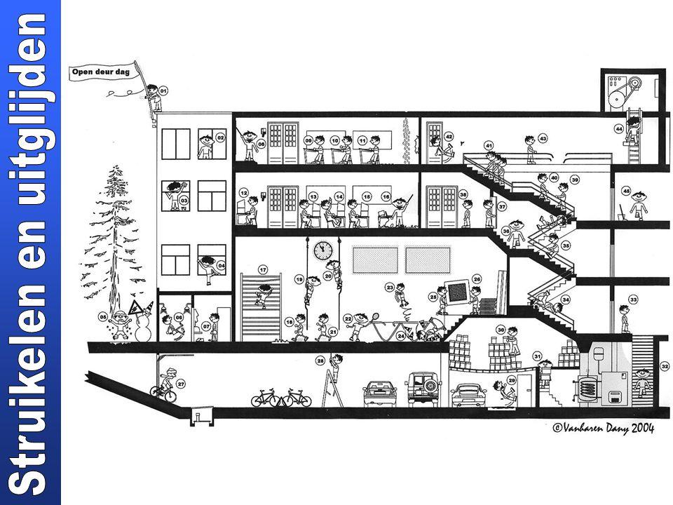 Maatregelen Aan de bron Ontwerp: concept van het gebouw (architect) Huishouding (orde en netheid) Opruimen Alles op zijn plaats Vloer proper houden Onveilige situaties Gaten, losliggende tegels,tapijt zo snel mogelijk verhelpen