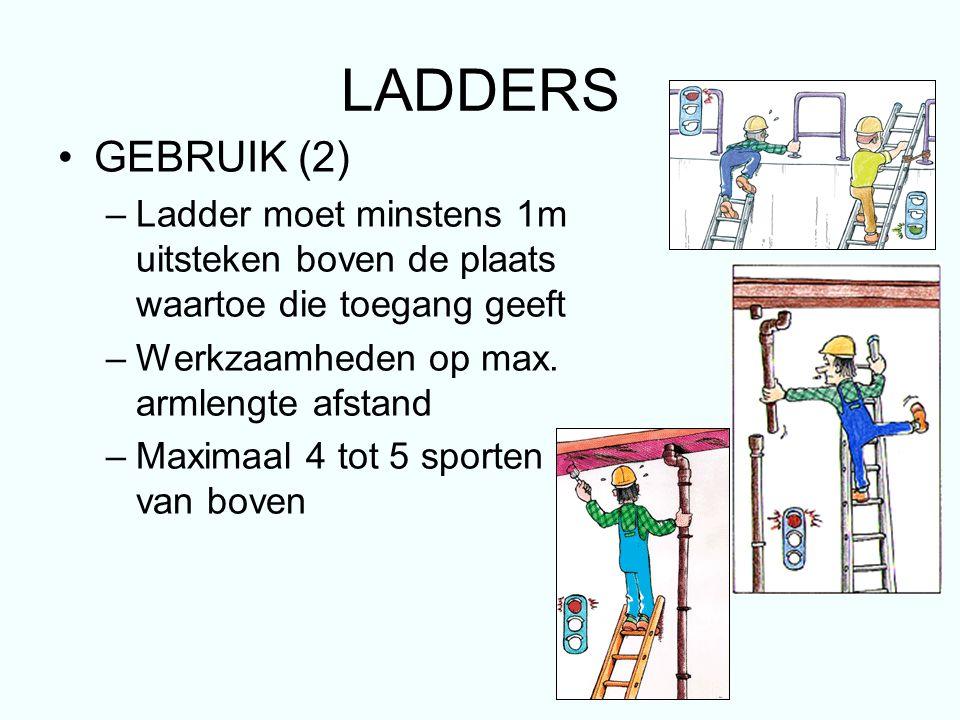 LADDERS GEBRUIK (2) –Ladder moet minstens 1m uitsteken boven de plaats waartoe die toegang geeft –Werkzaamheden op max.