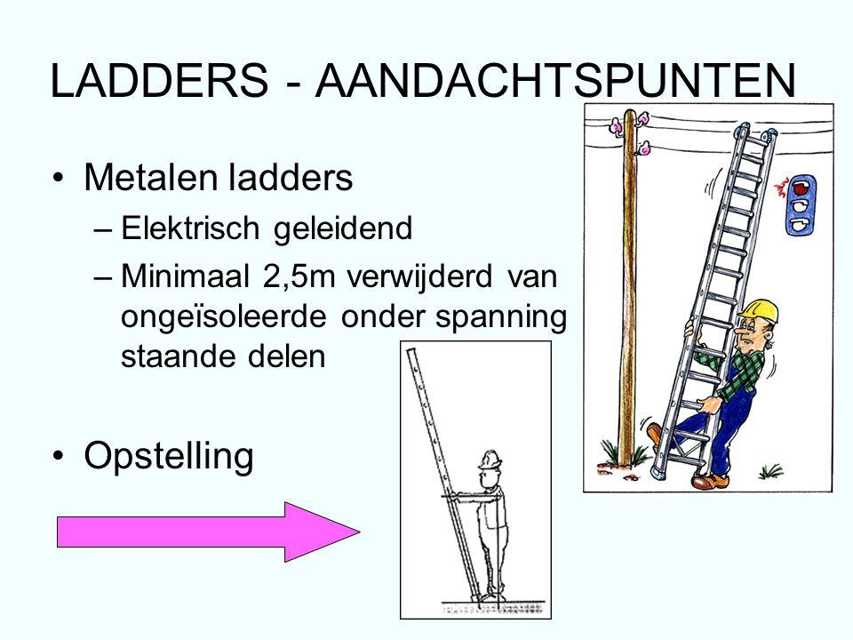 LADDERS - AANDACHTSPUNTEN Metalen ladders –Elektrisch geleidend –Minimaal 2,5m verwijderd van ongeïsoleerde onder spanning staande delen Opstelling